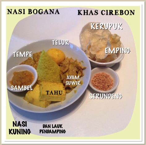 Resep Nasi Bugana Khas Cirebon